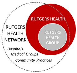 Rutgers Health Network graphic